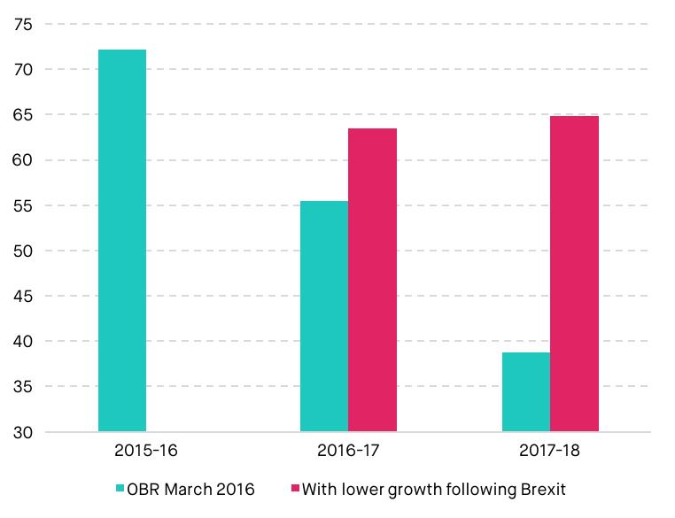 Nida-Brexit-Blog-Figure-1